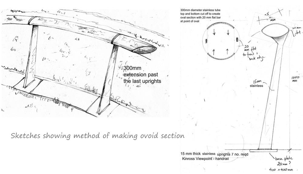 Kinross Heritage Trail Interpretation Panel sketches