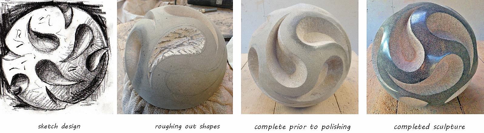 sphere titles 3