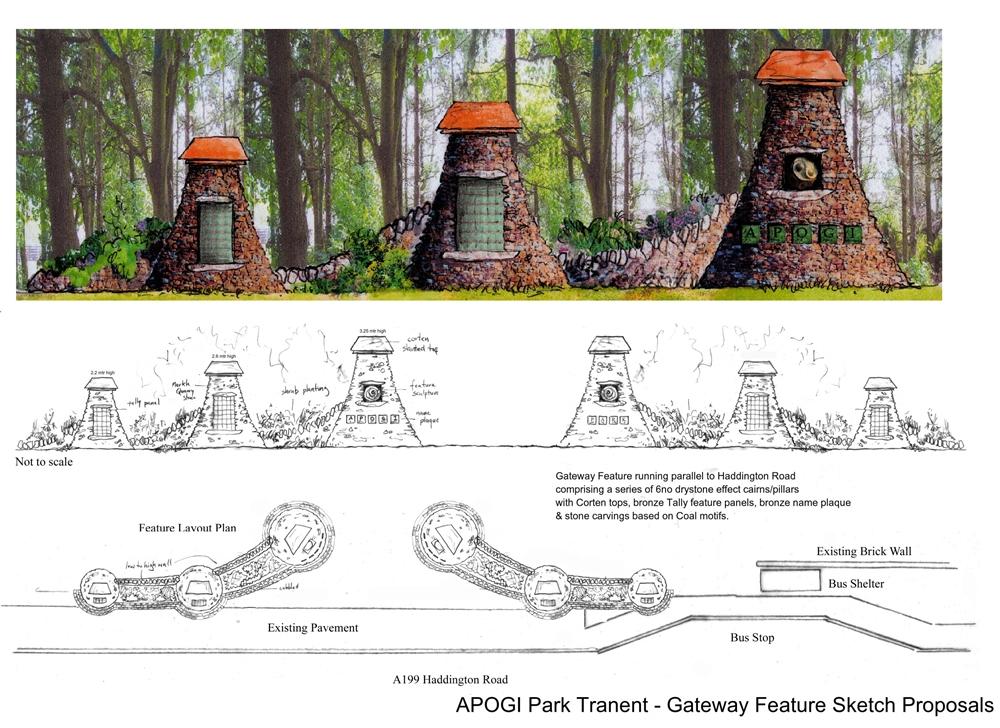 Apogi proposals DFWweb