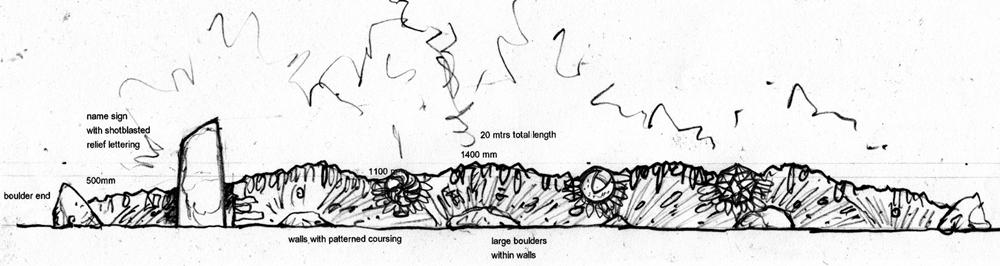 Panmuirfield skecth elevation